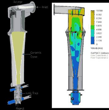 Hi-Density Cleaner - For Pulp & Paper Machine
